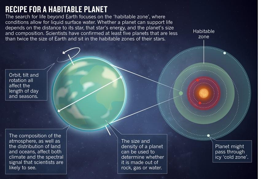 Exoplanet2