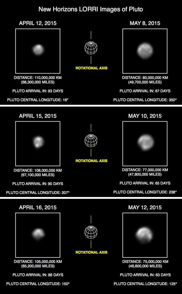 این عکس های مقایسه ای جدید با بهره از یک مقیاس روشنایی خطی ثبت شده اند.