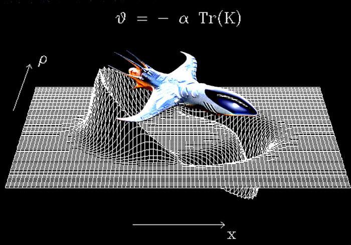 ماشین وارپ(Warp drive) : این ماشین اولین بار به وسیله میگوئل آلکوبیر فیزیکدان مکزیکی در سال ۱۹۹۴ پیشنهاد شد. ماشین وارپ توپولوژی فضا را تغییر نمی دهد و به ابرفضا وارد نمی شود، این ماشین فضای مقابل شما را منقبض و فضای پشت سر شما را گسترش داده از هم باز می کند.