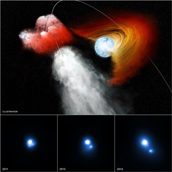 سرعت تجزیه یا تفکیک؛ آخرین حد سرعت دوران استوای ستاره به دور خود است بطوریکه با دوران ستاره بهدور خود با سرعتی بالاتر از آن، نیروی گریز از مرکز بر نیروی جاذبه غلبه کرده و ستاره از حالت پایدار خود خارج میشود.