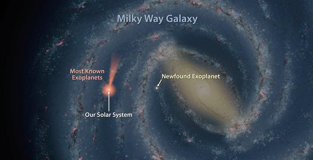 موقعیت این سیاره در کهکشان راه شیری