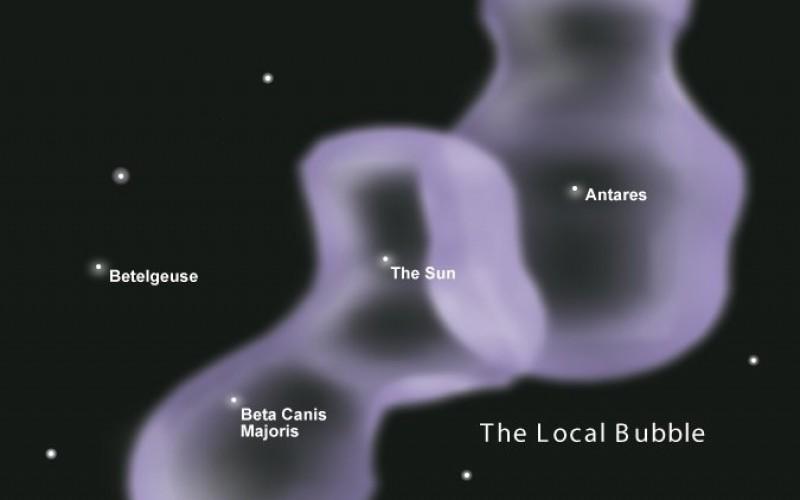 تصویری هنری از حباب محلی است (امتیاز: NASA CHIPS).
