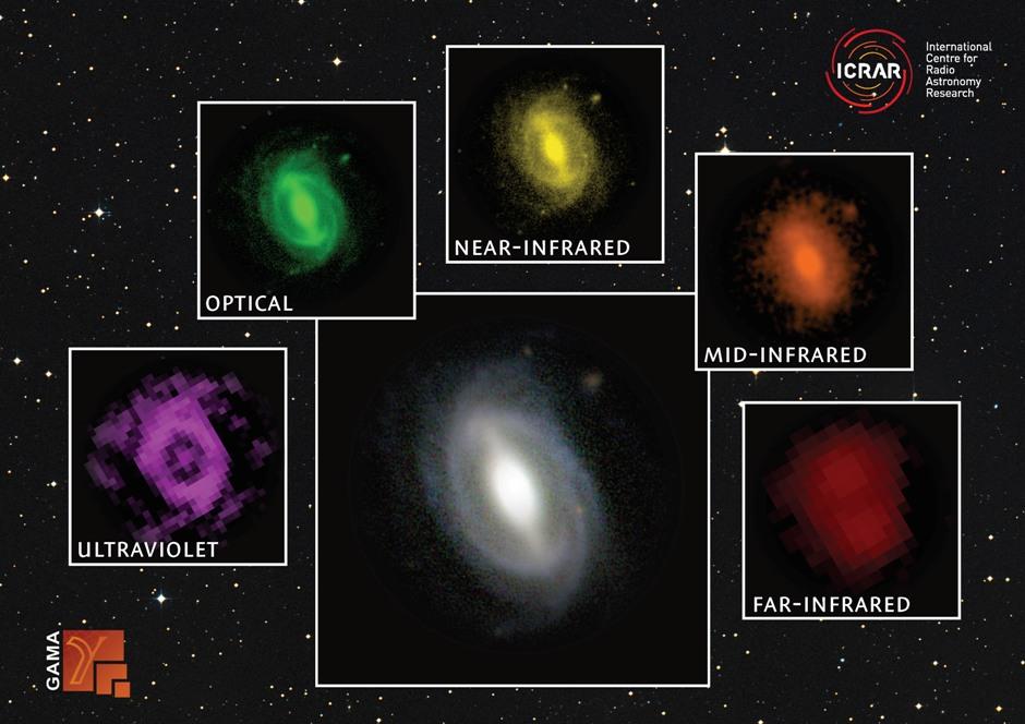 در این مطالعه، بررسی کهکشان ها در طول موج های مختلف صورت گرفت.