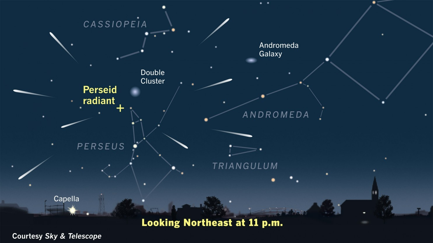 موقعیت بارش شهابی در شمال شرق آسمان در صورت فلکی برساوش