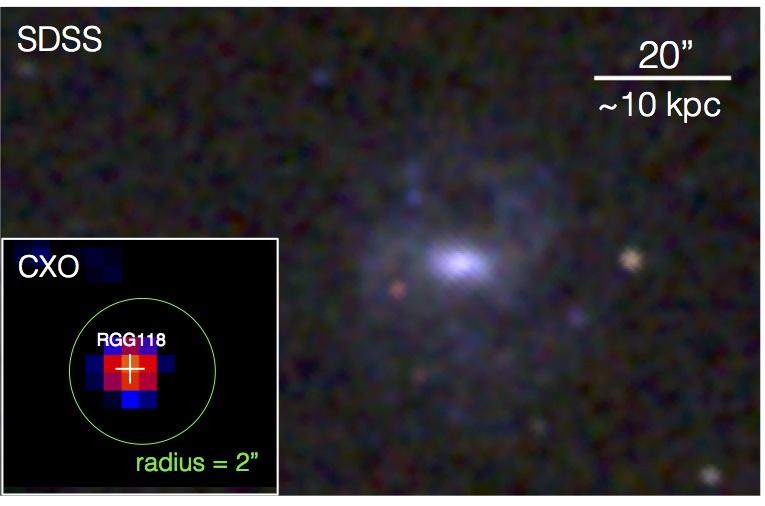 دانشمندان حرکت گاز سرد موجود در اطراف سیاهچاله ی کهکشان RGG ١١٨ که 340 میلیون سال نوری از زمین فاصله دارد را بررسی کردند.
