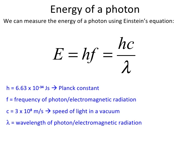 photon-and-energy-levels-12-728