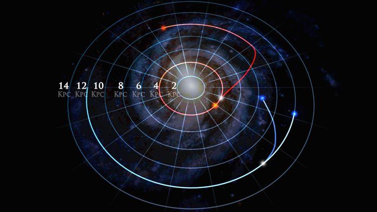 نقشه کهکشان ما نشان می دهد که یک سوم از ستارگان راه شیری به طرز چشمگیری تغییر مدار دادهاند.