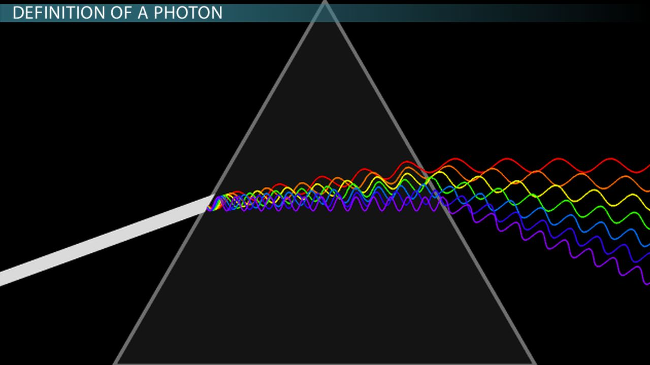 what-is-a-photon-definition-energy-wavelength_01001829_117407