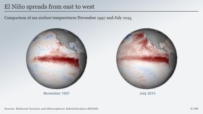 تفاوت دمای سطح آب دریاها بین نوامبر 1997 و جولای 2015
