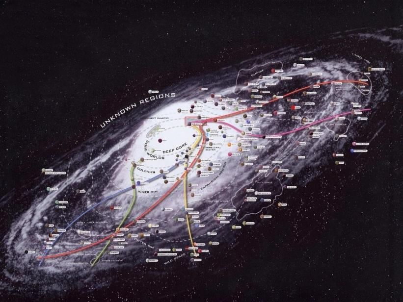 galaxy civilizations