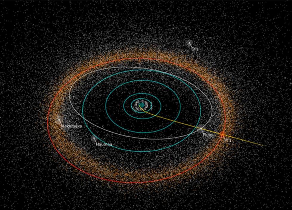 مسیر فضاپیمای افق های نو به سمت جرم 2014 MU69 که در کمربند کویپر واقع شده است.