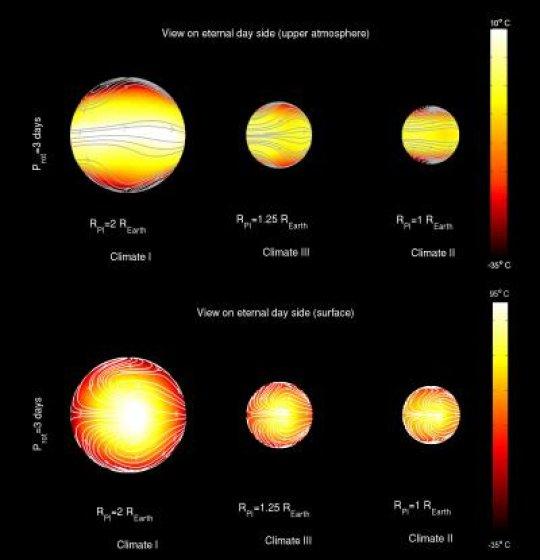 محققان بلژیکی دریافته اند که از میان سه اقلیم ممکن روی سیارات فرا خورشیدی، دو عدد از آنها بطور بالقوه سکونت پذیر هستند.
