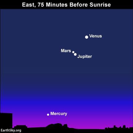 2015-october-16-mercury-venus-mars-jupiter