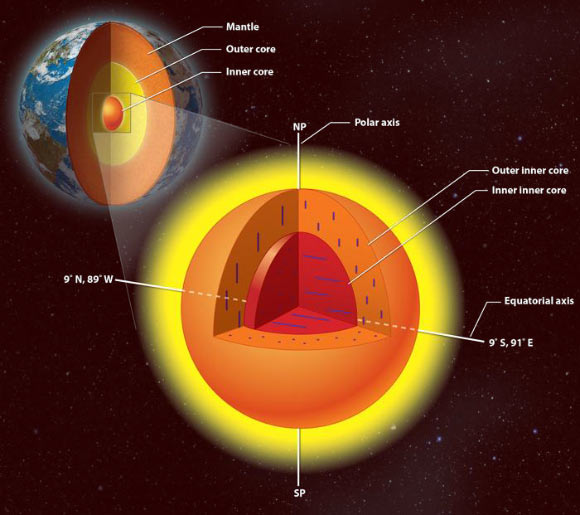 image_2479-Earth-Inner-Core