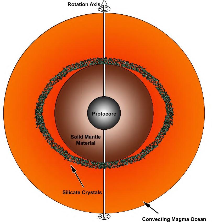 early-earth-magma-ocean