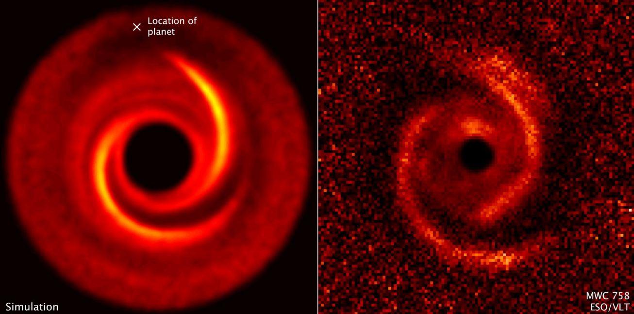 در تصویر سمت راست دیسک گازی اطراف ستاره جوان MWC 758 را مشاهده می کنید و در سمت چپ نیز شبیه سازی کامپیوتری این دیسک که دانشمندان بازسازی کرده اند.