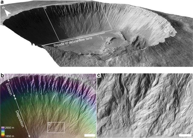 رگه های باریک تیره بر دیواره های دهانه ی گارنی روی مریخ، به گفته ی دانشمندان این رگه ها در اثر جریان آب شور مایع روی مریخ پدید آمده اند.