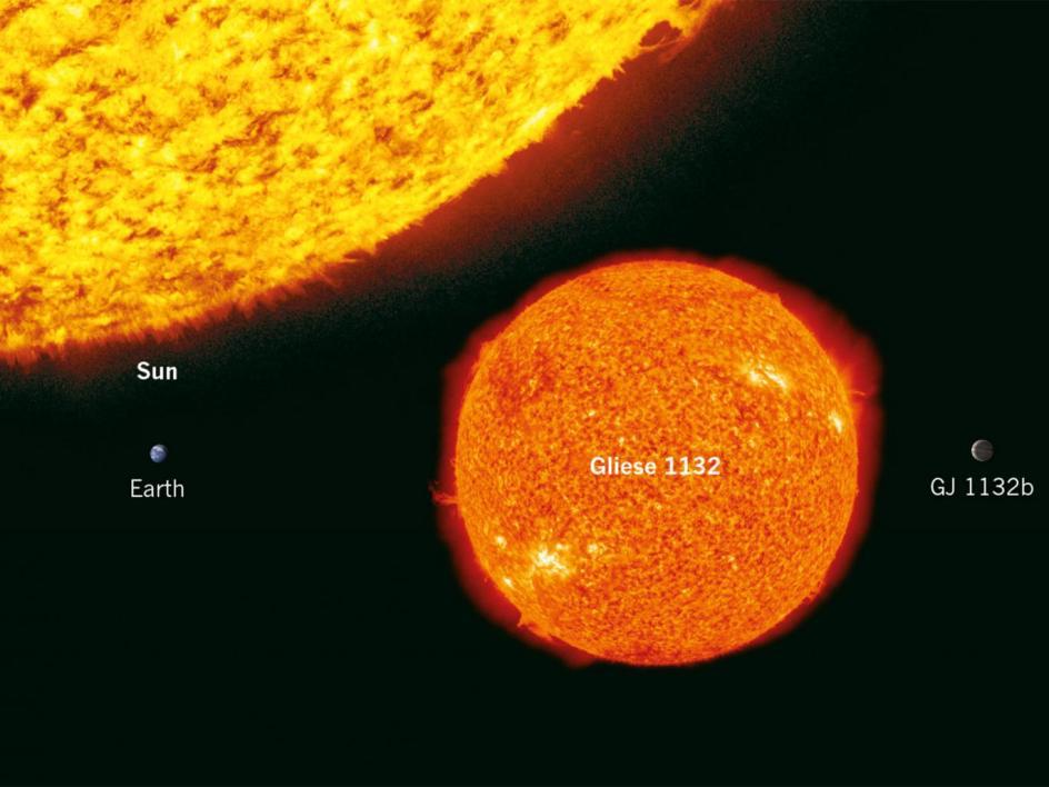 تصویری از منظومه ی ستاره ای Gliese 1132 و سیاره ی تازه کشف شده در مقایسه با خورشید و زمین