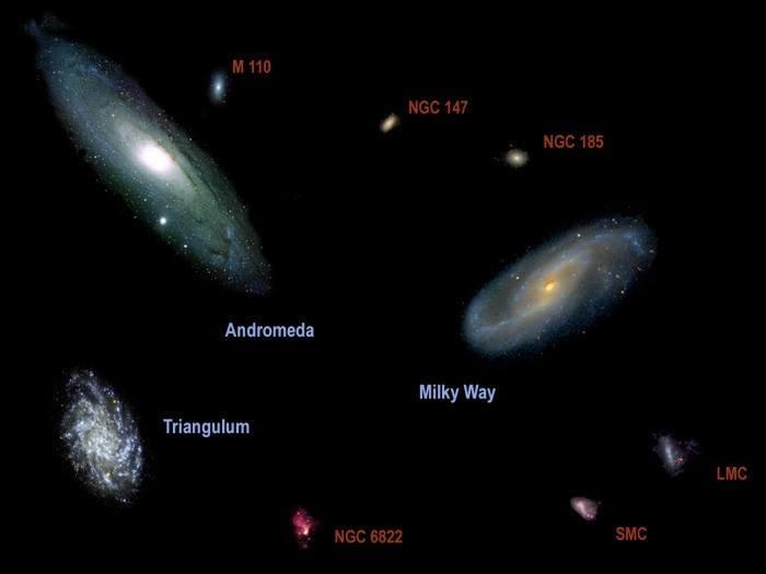 تصویری از کهکشان های گروه محلی در اطراف راه شیری