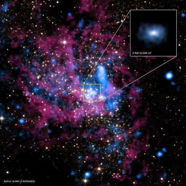 تصویری از موقعیت سیاهچاله ی کمان ای* در مرکز کهکشان راه شیری