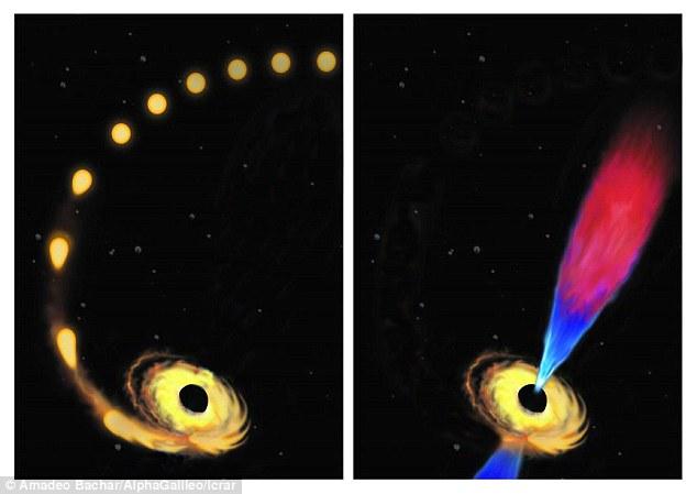 تصویری هنری از بلعیده شدن یک ستاره در سیاهچاله و فوران پلاسما