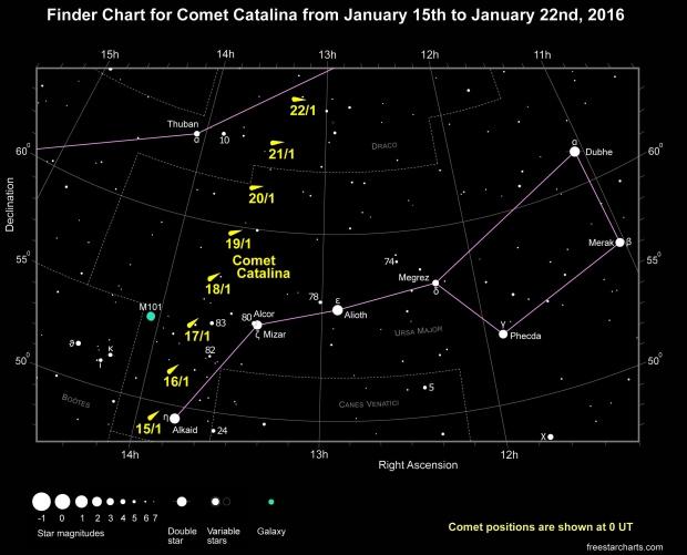 موقعیت و مسیر حرکت دنباله دار در روزهای پیش رو