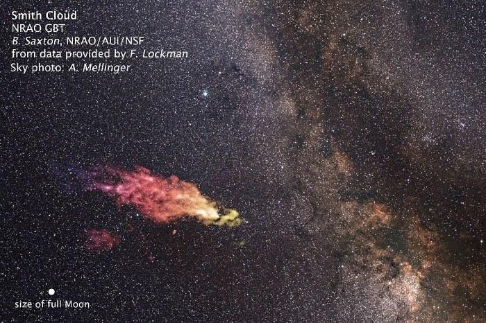 این تصویر واقعی اما ترکیبی، بزرگی و جایگاه ابر اسمیت در آسمان را نشان می دهد. این ابر در اینجا از چشم تلسکوپ گرین بنک در ویرجینیا به رنگ کاذب و در طول موج های رادیویی قابل مشاهده است. پس زمینه ی تصویر یک عکس نور دیدنی (مریی) از میدان پرستاره ی زمینه است و جایگاه ابر اسمیت در صورت فلکی عقاب را نشان می دهد.