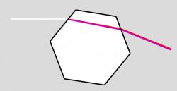 مسیر حرکت پرتوهای نور در یک منشور شش ضلعی