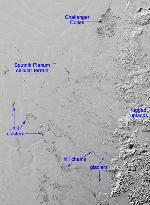 Pluto_floating_hills_annotated_1511x2057