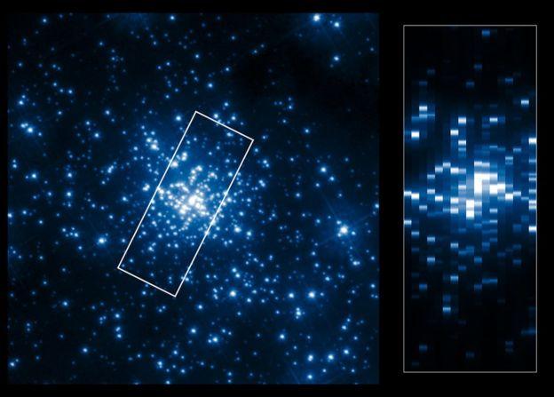 از چپ: هسته ی به هم پیوسته ی ستارگان بزرگ در نور فرابنفش دیده می شود. راست: از طیف نگاری برای تعیین خواص ستارگان استفاده می شود.