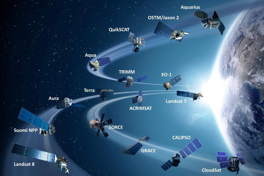 تصویری از مدار مختلف ماهواره ها در ارتفاعات زمین