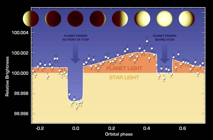 نقشه ی روشنایی و دمایی سیاره ی ۵۵ Cancri که از داده های تلسکوپ فضایی اسپیتزر بدست آمده
