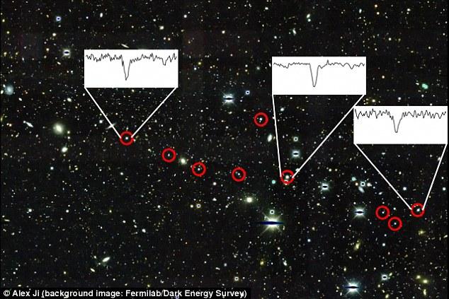 تجزیه و تحلیل نور چند ستاره ی درخشان در یک کهکشان کوچک بنام Reticulum II
