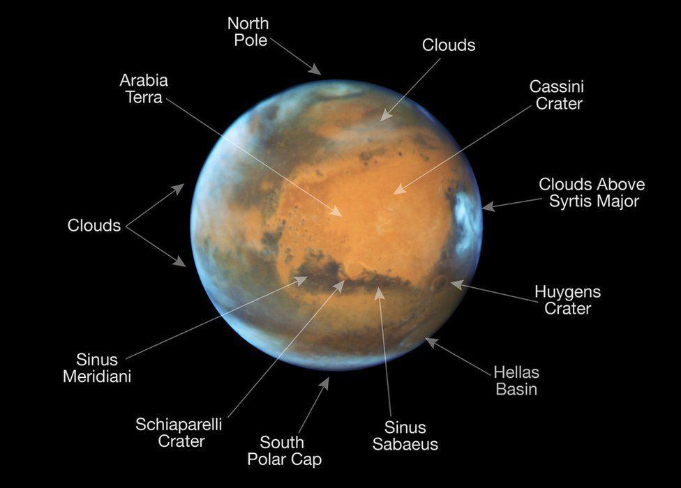 ویژگی و جزئیات زیاد مریخ در تصویر تلسکوپ هابل، مشخص هست.