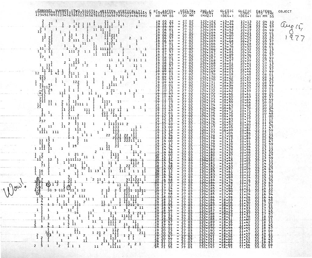 """تصویر صفحه کامل از نتیجه چاپی کامپیوتر که حاوی """" سیگنال واو(wow) بود."""