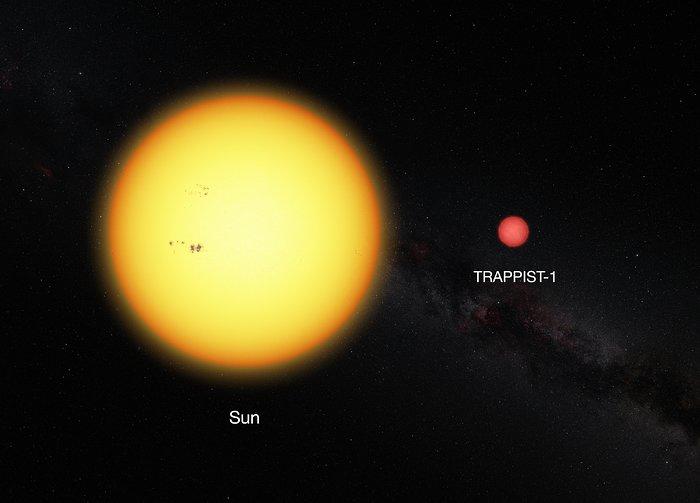 تصویری مقایسه ای از خورشید ما و ستاره ی کوتوله فوق سرد TRAPPIST-1