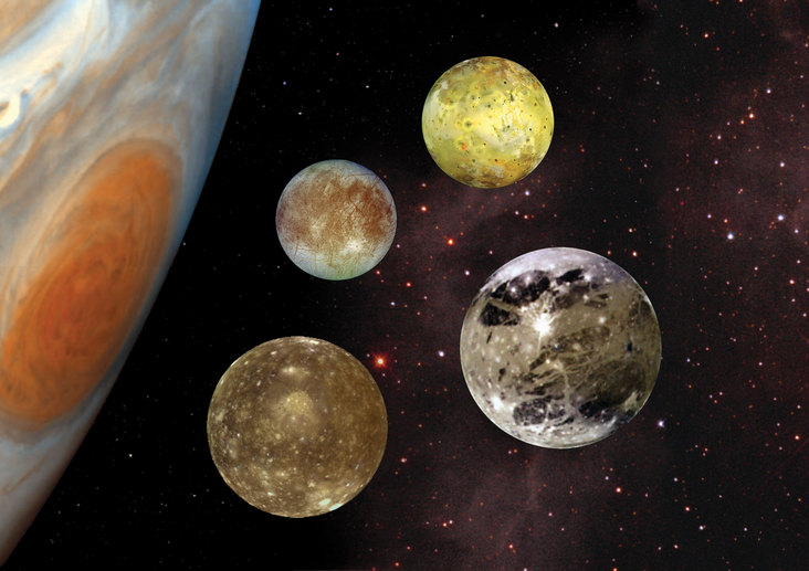 نمایشی از سیاره ی مشتری و قمرهای گالیله ای