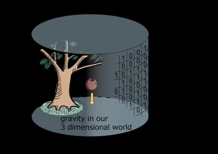 این تصویری از مفهوم هولوگرافی است.