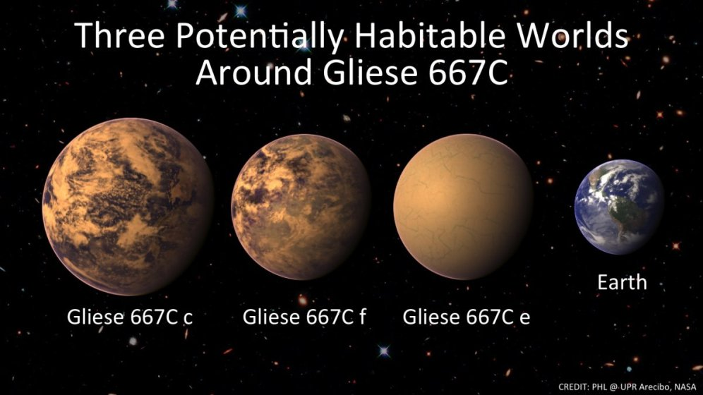 3-gj-667-c-f-is-another-exoplanet-that-orbits-the-star-gliese-667c-except-that-it-does-so-every-39-days