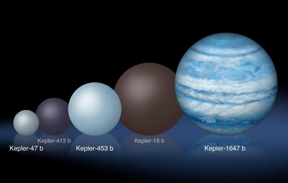 image_3945e-Kepler-1647b