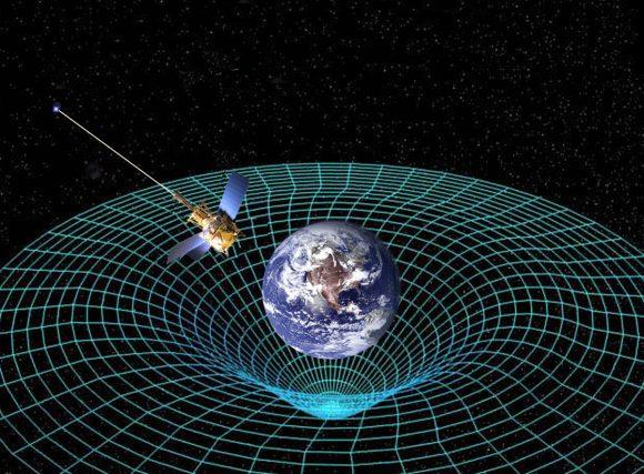 نمایشی از سیستم هماهنگ فضای تاب خورده در اطراف زمین