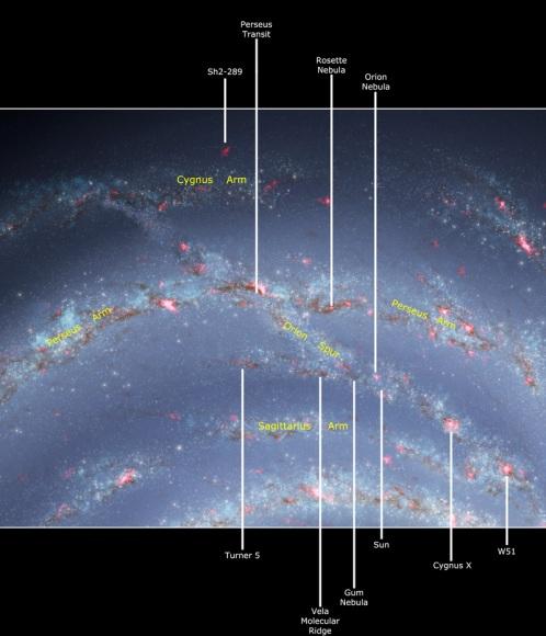 موقعیت منظومه شمسی ما، در بازوی شکارچی(Orion spur) کهکشان راه شیری
