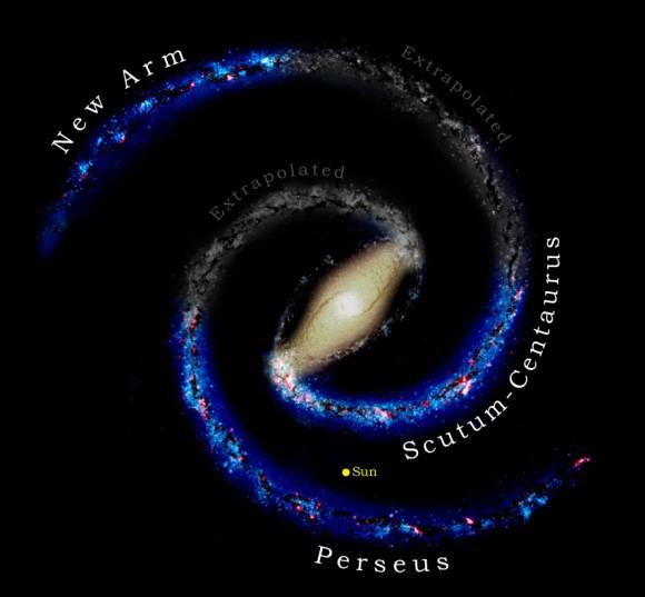 اعتقاد بر این است که ساختار پایه کهکشان راه شیری را دو بازوی اصلی مارپیچ در برگرفته است، که از یک نوار مرکزی بلند سرچشمه گرفته اند.
