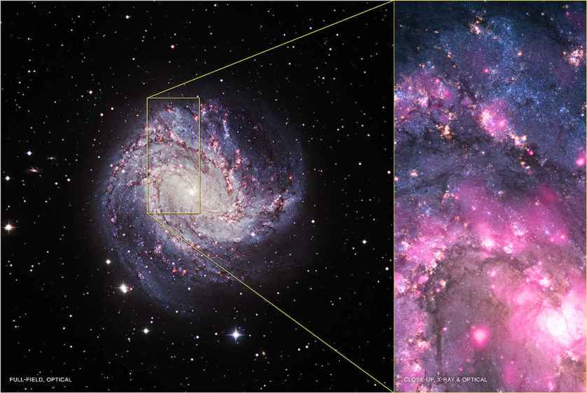 در سمت چپ تصویر اپتیکی کهکشان M83 مشخص شده است. در سمت راست تصویر ترکیبی وجود دارد که در آن نتایج پرتو ایکس مربوط به تلسکوپ چاندرا به رنگ صورتی و نتایج نوری تلسکوپ فضایی هابل به رنگهای زرد و آبی مشخص شده است.