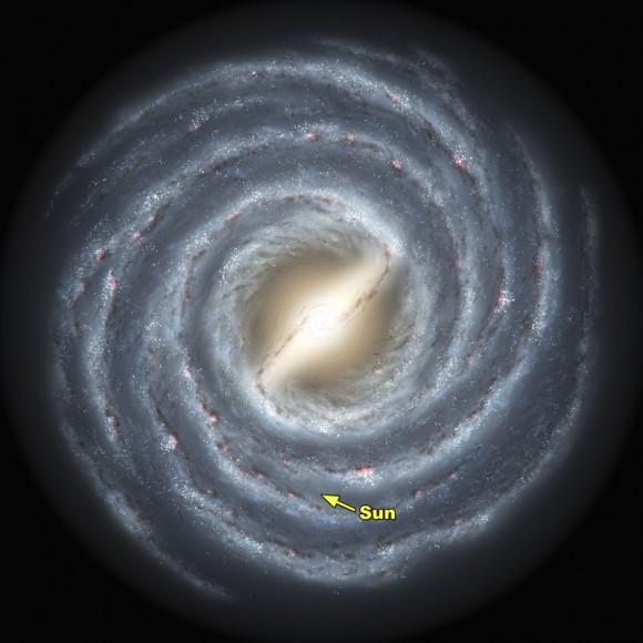 موقعیت خورشید در کهکشان راه شیری