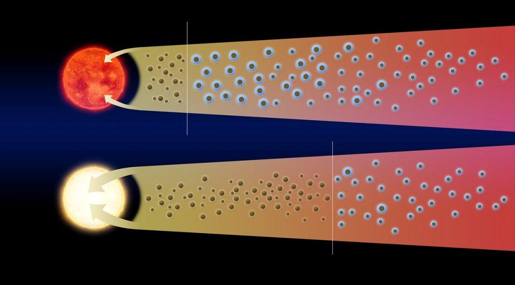 وقتی ستاره اوریونیز V883 ناگهان در اثر هجوم مواد جدید گرم شد، آب خط برف به بخش های دورتر حرکت کرد، یعنی محققان می توانستند آن را با آلما تشخیص دهند