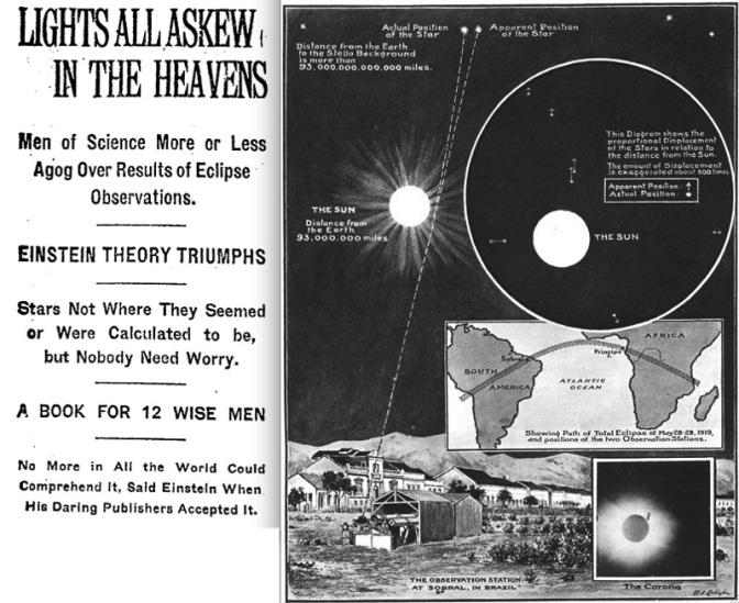 روزنامه نیویورک تایمز در 10 نوامبر 1919 (سمت چپ)؛ اخبار مصور لندن در 22 نوامبر 1919 (سمت راست)