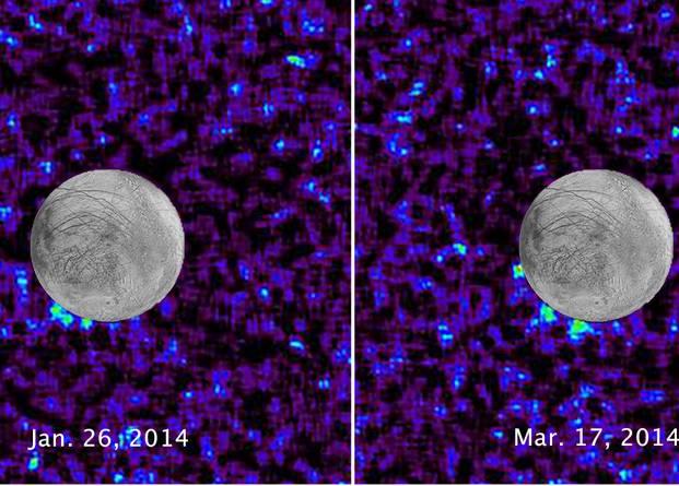 تلسکوپ فضایی هابل متعلق به ناسا توانست تصاویر فرابنفش مستقیمی از قمر یخی اروپا بگیرد. تصاویر به هنگام عبور قمر از دیسک مشتری تهیه شدند. از مجموع 10 مشاهده، هابل آنچه را که احتمال می رود ستون های بخار آب باشد، به تصویر کشید. این مشاهدات شواهد قوی دیگری در راستای وجود ستون های بخار آب در قمر اروپا فراهم می آورند.