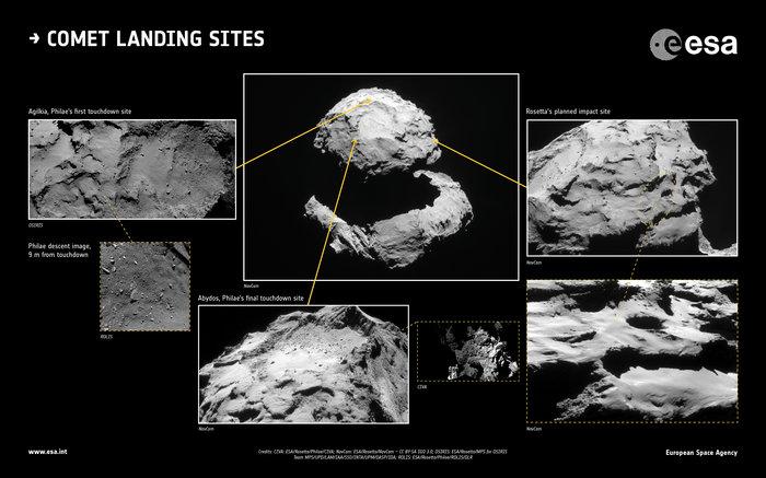 تصویر محلی روی سطح دنباله دار که در نهایت کاوشگر روزتا باید به آنجا برخورد می کرد.
