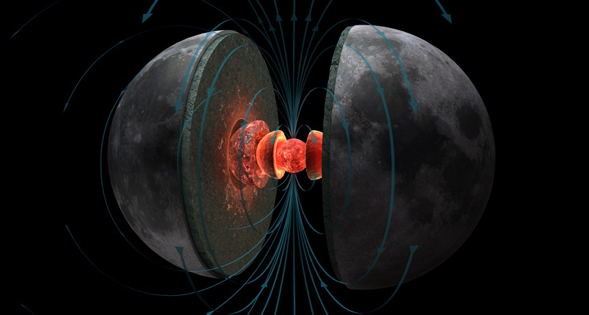 moons-magnetic-field